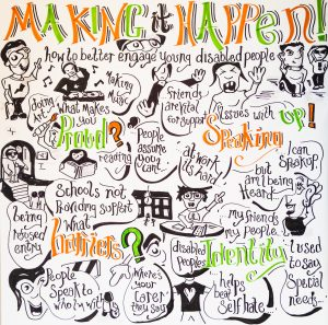Visual minutes from the workshop: Making Things Happen - how to better engage Young Disabled people